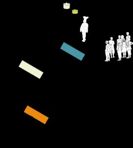 Testrwftafel4