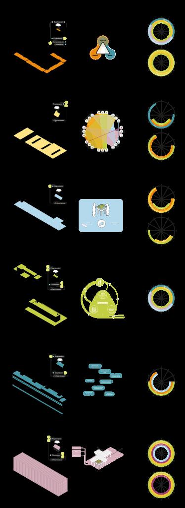 Übersicht der untersuchten Gebäudetypologien und möglicher Betreibermodelle Grafik: Jürgen Höfler (Grafik kann per Klick vergrößert werden.)