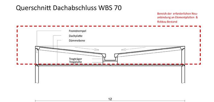Baukonstruktive Einschätzung WBS70, Querschnitt Dachabschluss. Grafik: Architekturbüro Freiwald
