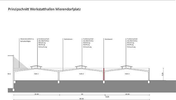 Baukonstruktive Einschätzung Gebäudeteil Werkstatthalle, Prinzipschnitt. (c) ROOF WATER-FARM, Grafik: Architekturbüro Freiwald