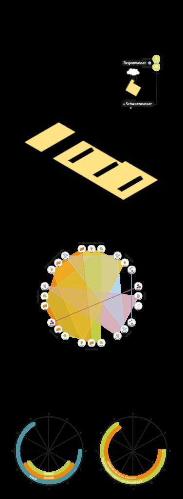 Gebäudetypologie GEWERBEBAU (c) RWF
