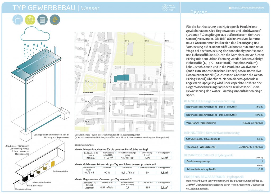 RWF-Gebäudepass Gewerbebau: Produktionsgewächshaus Hydroponik / Wasserkarte. (c) ROOF WATER-FARM, Grafik Jürgen Höfler