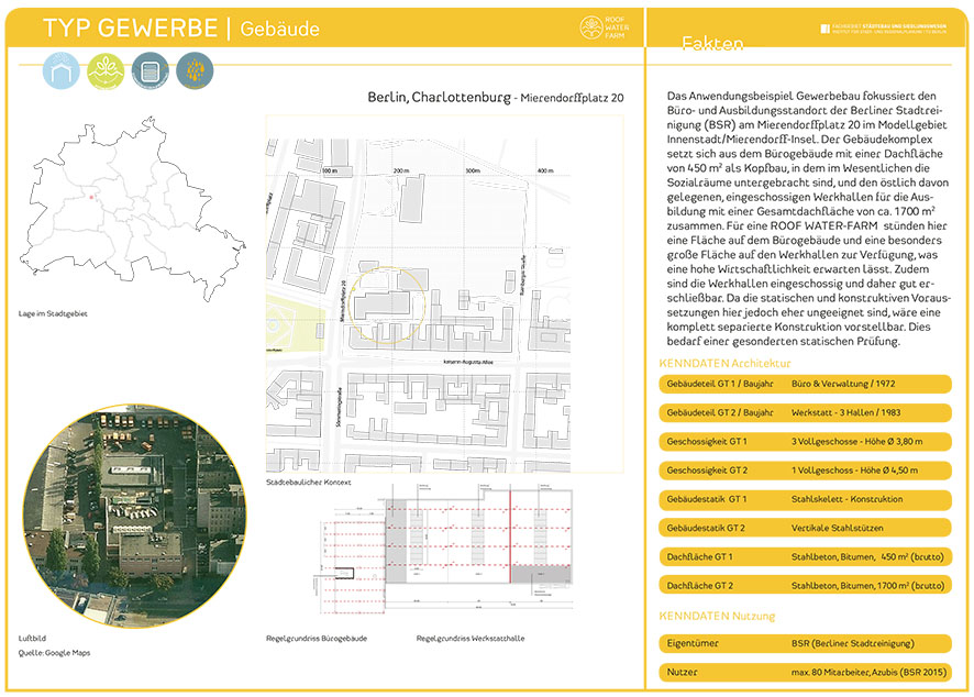 RWF-Gebäudepass Gewerbebau: Produktionsgewächshaus Hydroponik / Gebäudekarte. (c) ROOF WATER-FARM, Grafik Jürgen Höfler