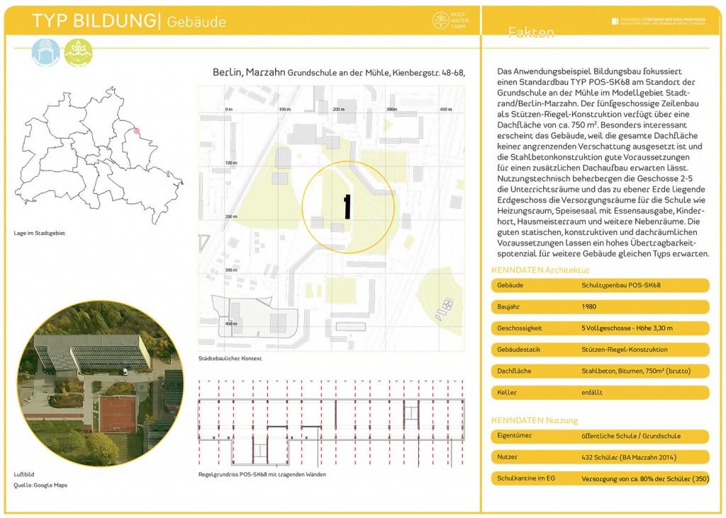 RWF-Gebäudepass Bildungsbau: Produktionsgewächshaus und grünes Klassenzimmer Hydroponik/ Gebäudekarte. (c) ROOF WATER-FARM, Grafik: Jürgen Höfler