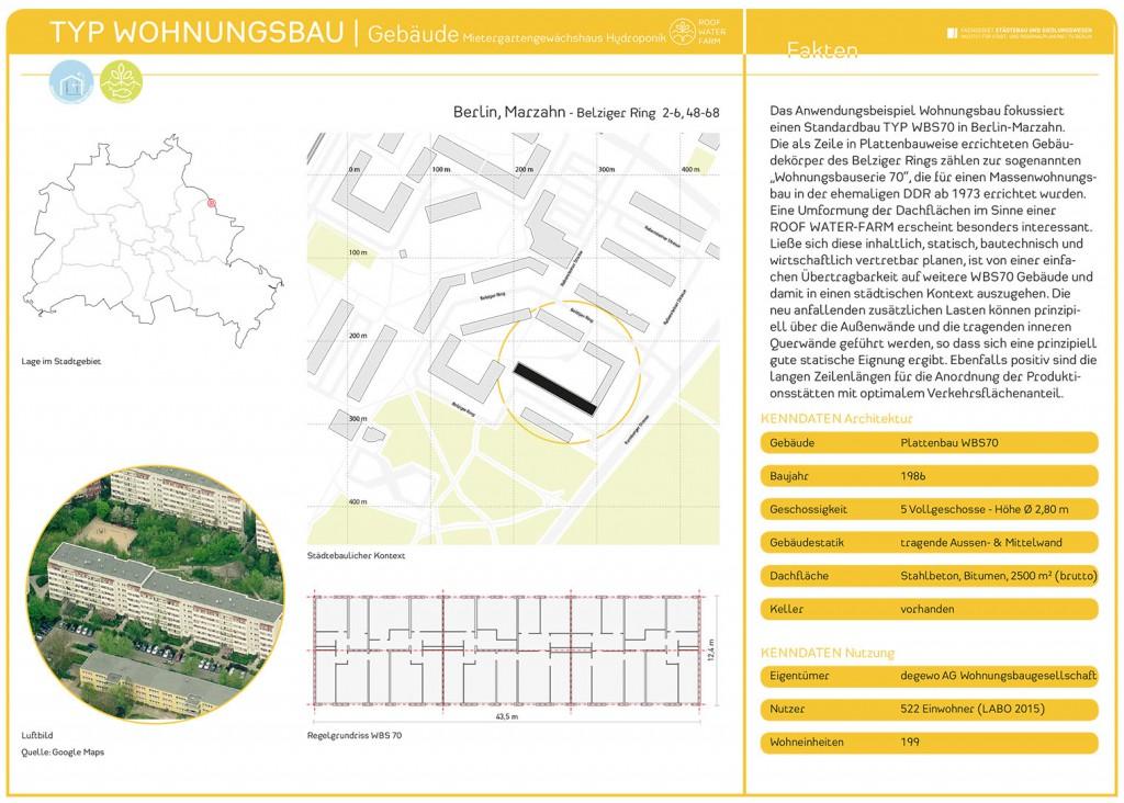RWF-Gebäudepass Wohnungsbau: Mietergartengewächshaus Hydroponik/ Gebäudekarte. (c) ROOF WATER-FARM, Grafik: Jürgen Höfler